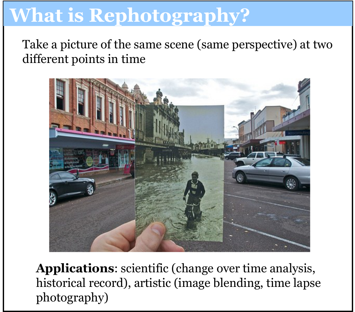 What is Rephotography.